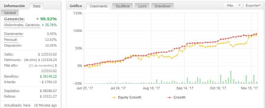 beneficios del trading cuantitativo