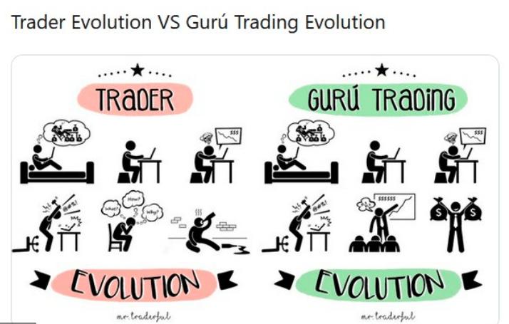 Guru del trading cuantitativo
