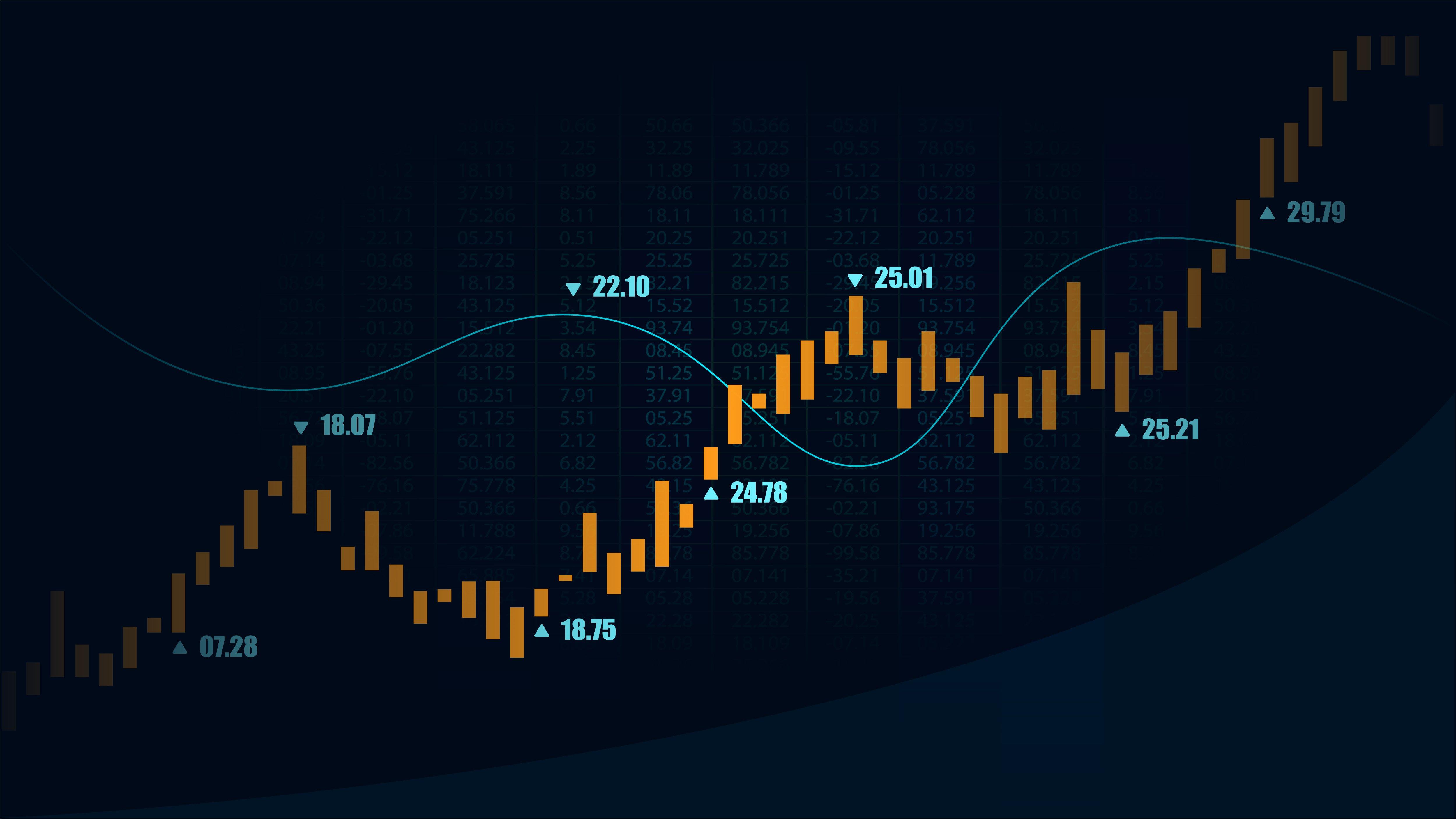 cuentas mam para trading