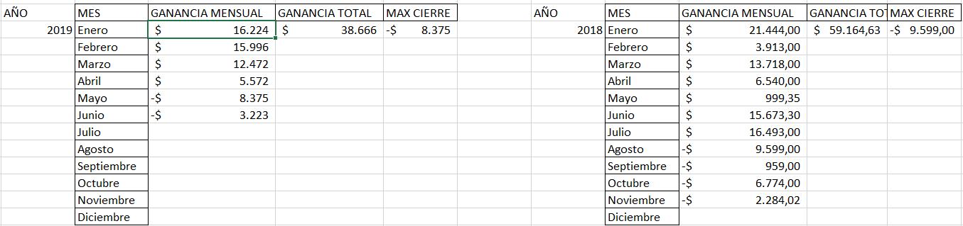 Test 2019 Quantgemfx