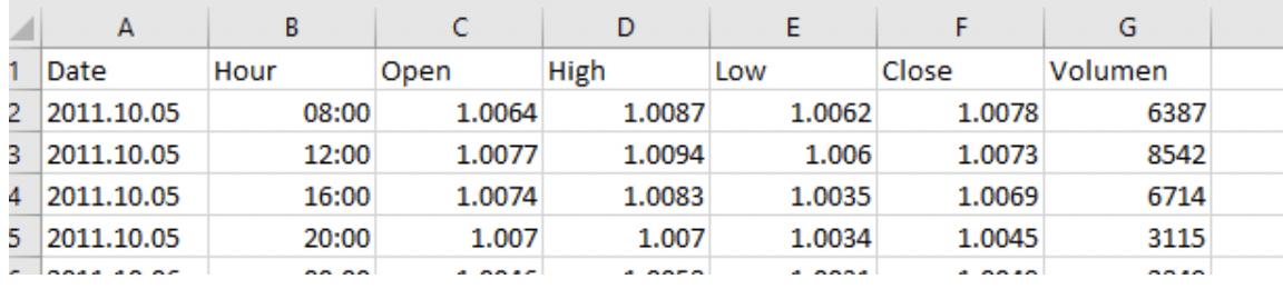 Columna de datos forex Quantgemfx