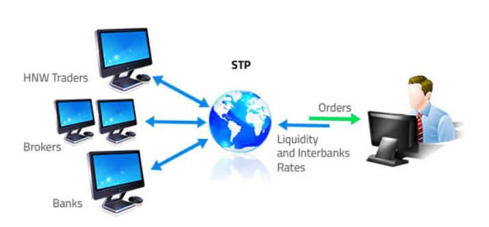 broker, forex broker, trading que es, que es un broker en trading